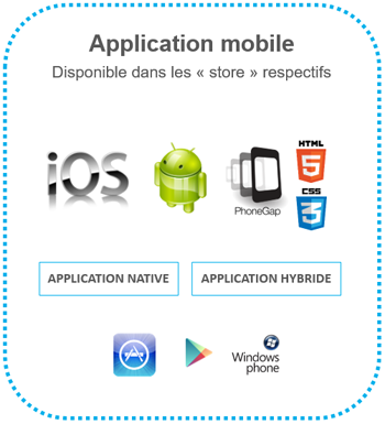 Mobile - application